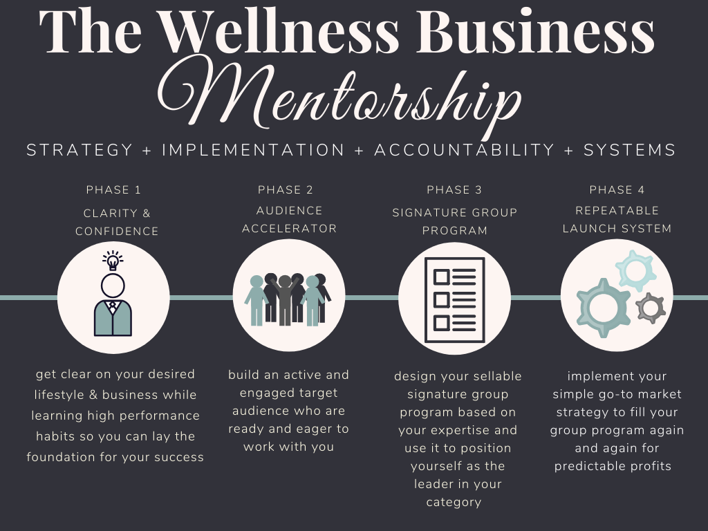 wellness business mentor